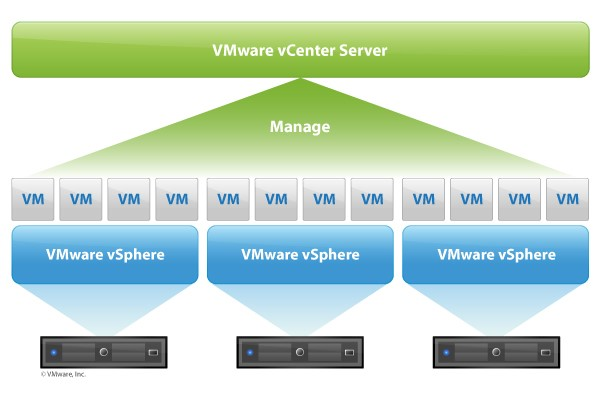 automation vmware