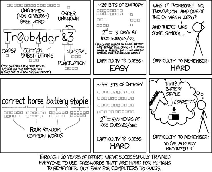 парольная политика