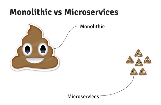 что такое микросервисы
