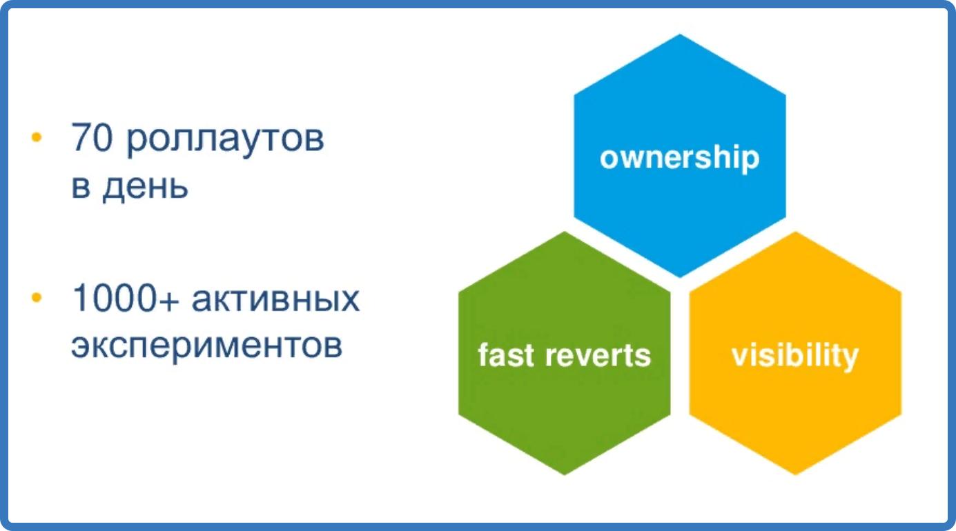 модель разработки